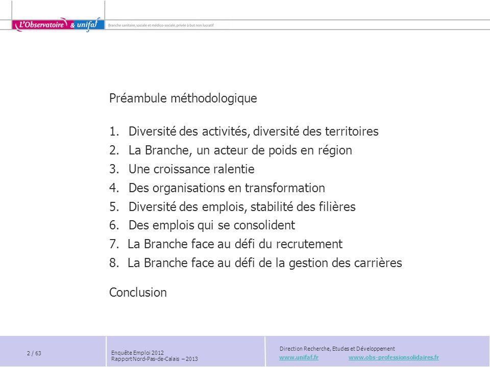 Unifaf - Direction Recherche, Etudes et Développement Enquête Emploi 2012 Rapport Nord-Pas-de-Calais – 2013 LES EMPLOIS EN DECLIN Lemploi le plus en déclin est celui de médecin généraliste (-25%).