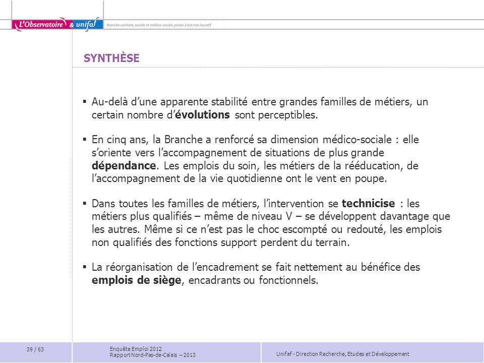 Unifaf - Direction Recherche, Etudes et Développement Enquête Emploi 2012 Rapport Nord-Pas-de-Calais – 2013 SYNTHÈSE Au-delà dune apparente stabilité