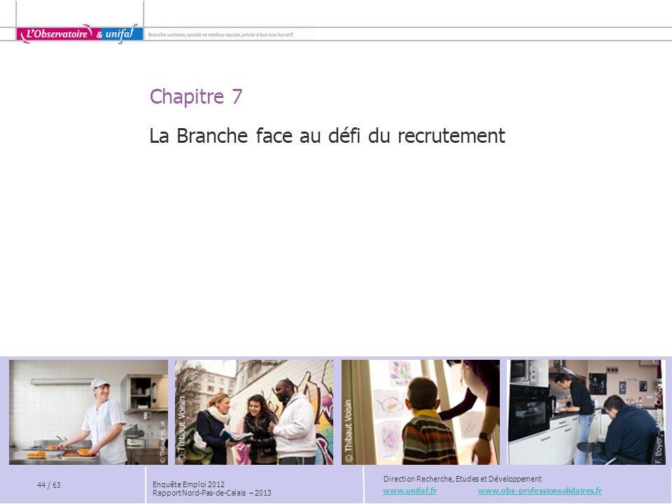 Chapitre 7 www.unifaf.fr www.obs-professionsolidaires.fr Direction Recherche, Etudes et Développement Enquête Emploi 2012 Rapport Nord-Pas-de-Calais –