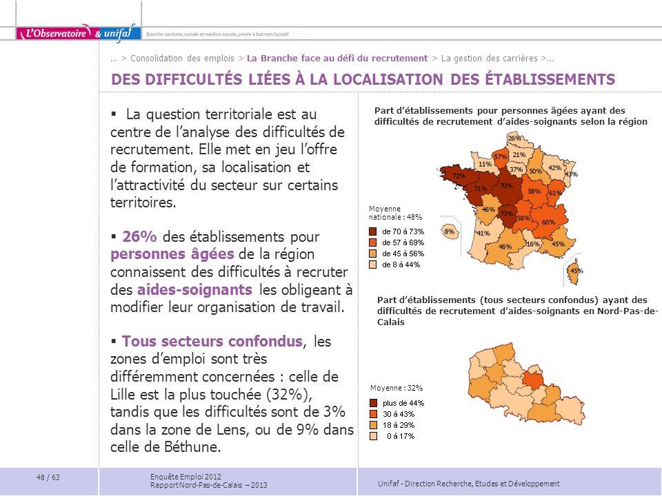 Unifaf - Direction Recherche, Etudes et Développement Enquête Emploi 2012 Rapport Nord-Pas-de-Calais – 2013 DES DIFFICULTÉS LIÉES À LA LOCALISATION DE
