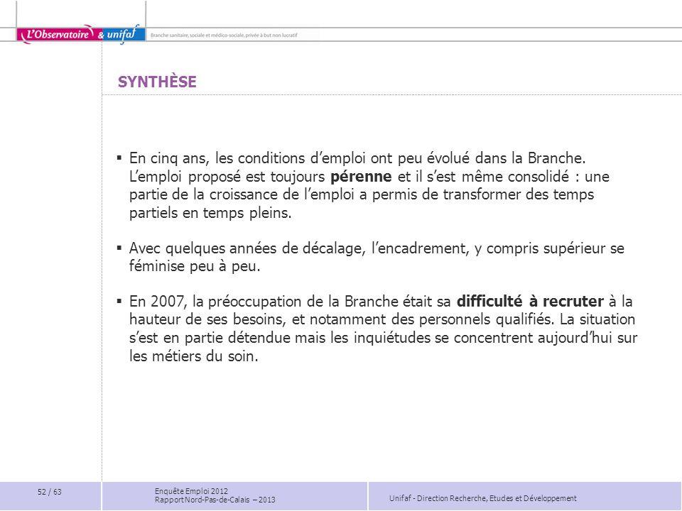 Unifaf - Direction Recherche, Etudes et Développement Enquête Emploi 2012 Rapport Nord-Pas-de-Calais – 2013 SYNTHÈSE En cinq ans, les conditions dempl