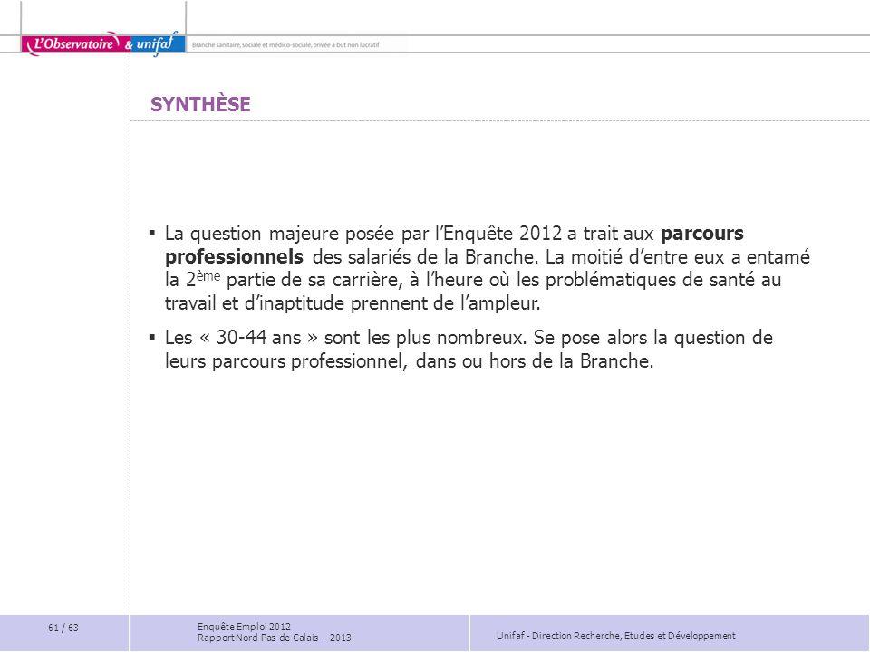 Unifaf - Direction Recherche, Etudes et Développement Enquête Emploi 2012 Rapport Nord-Pas-de-Calais – 2013 SYNTHÈSE La question majeure posée par lEn
