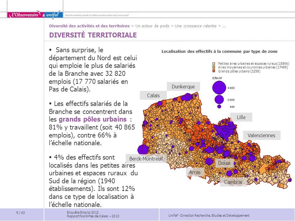 Unifaf - Direction Recherche, Etudes et Développement Enquête Emploi 2012 Rapport Nord-Pas-de-Calais – 2013 Localisation des effectifs à la commune pa