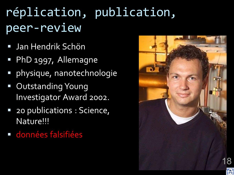 réplication, publication, peer-review Jan Hendrik Schön PhD 1997, Allemagne physique, nanotechnologie Outstanding Young Investigator Award 2002.