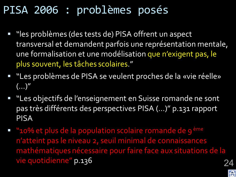 PISA 2006 : problèmes posés les problèmes (des tests de) PISA offrent un aspect transversal et demandent parfois une représentation mentale, une formalisation et une modélisation que nexigent pas, le plus souvent, les tâches scolaires.