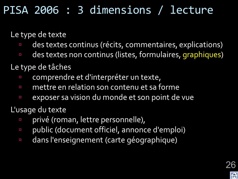 PISA 2006 : 3 dimensions / lecture Le type de texte des textes continus (récits, commentaires, explications) des textes non continus (listes, formulai