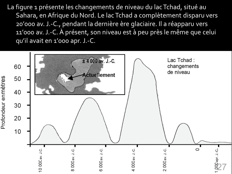 PISA 2006 : lecture test La figure 1 présente les changements de niveau du lac Tchad, situé au Sahara, en Afrique du Nord. Le lac Tchad a complètement
