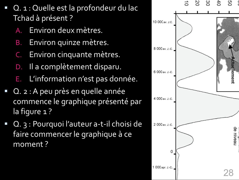 PISA 2006 : lecture test Q. 1 : Quelle est la profondeur du lac Tchad à présent ? A. Environ deux mètres. B. Environ quinze mètres. C. Environ cinquan