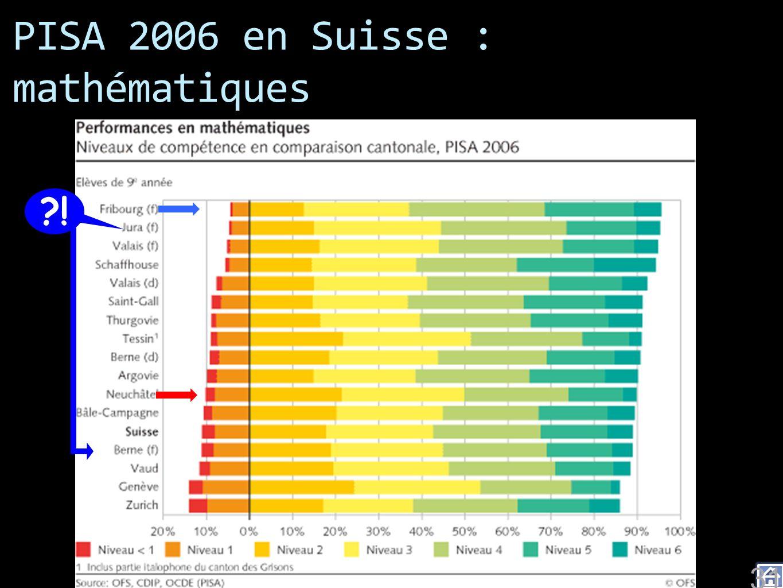 PISA 2006 en Suisse : mathématiques ?! 31