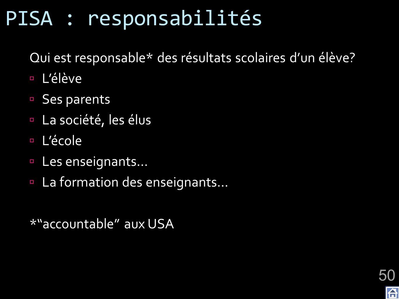 PISA : responsabilités Qui est responsable* des résultats scolaires dun élève? Lélève Ses parents La société, les élus Lécole Les enseignants… La form