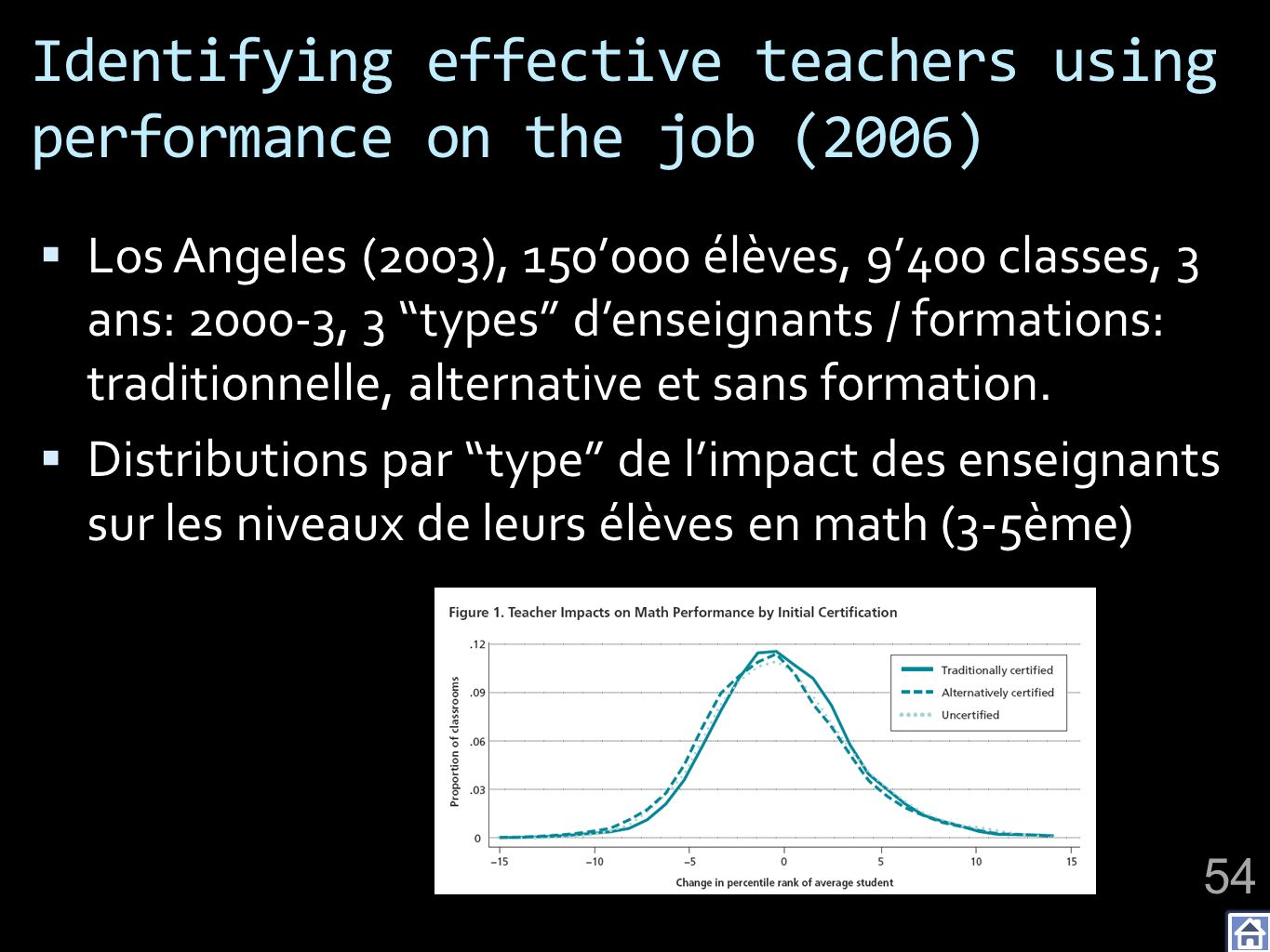 Identifying effective teachers using performance on the job (2006) Los Angeles (2003), 150000 élèves, 9400 classes, 3 ans: 2000-3, 3 types denseignant