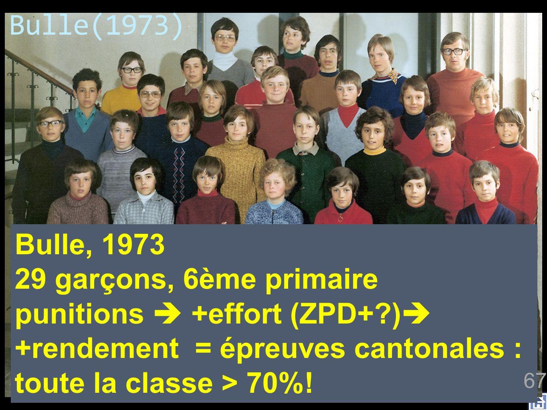 Bulle, 1973 29 garçons, 6ème primaire punitions +effort (ZPD+?) +rendement = épreuves cantonales : toute la classe > 70%! Bulle(1973) 67