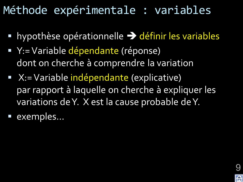 Méthode expérimentale : variables hypothèse opérationnelle définir les variables Y:= Variable dépendante (réponse) dont on cherche à comprendre la variation X:= Variable indépendante (explicative) par rapport à laquelle on cherche à expliquer les variations de Y.