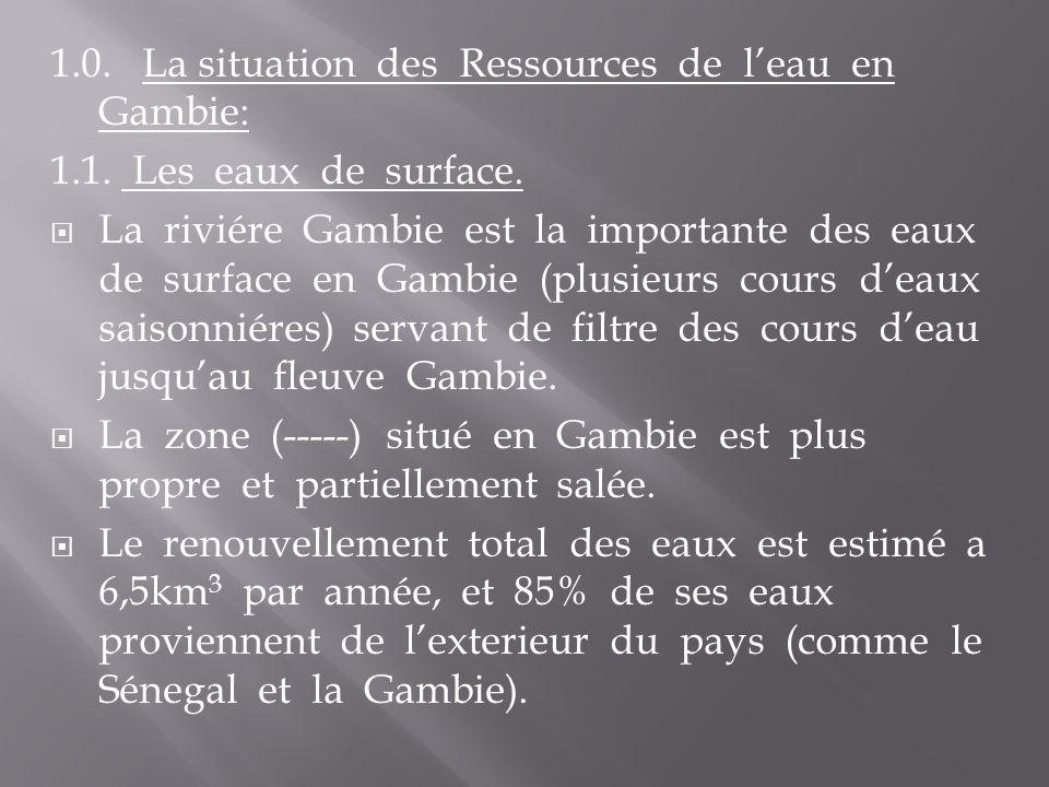 1.0. La situation des Ressources de leau en Gambie: 1.1.