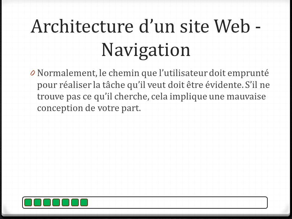 Architecture dun site Web - Navigation 0 Normalement, le chemin que lutilisateur doit emprunté pour réaliser la tâche quil veut doit être évidente. Si