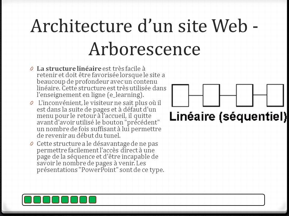 0 La structure linéaire est très facile à retenir et doit être favorisée lorsque le site a beaucoup de profondeur avec un contenu linéaire. Cette stru