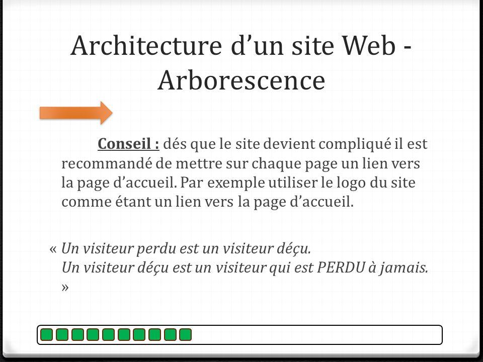 Conseil : dés que le site devient compliqué il est recommandé de mettre sur chaque page un lien vers la page daccueil. Par exemple utiliser le logo du