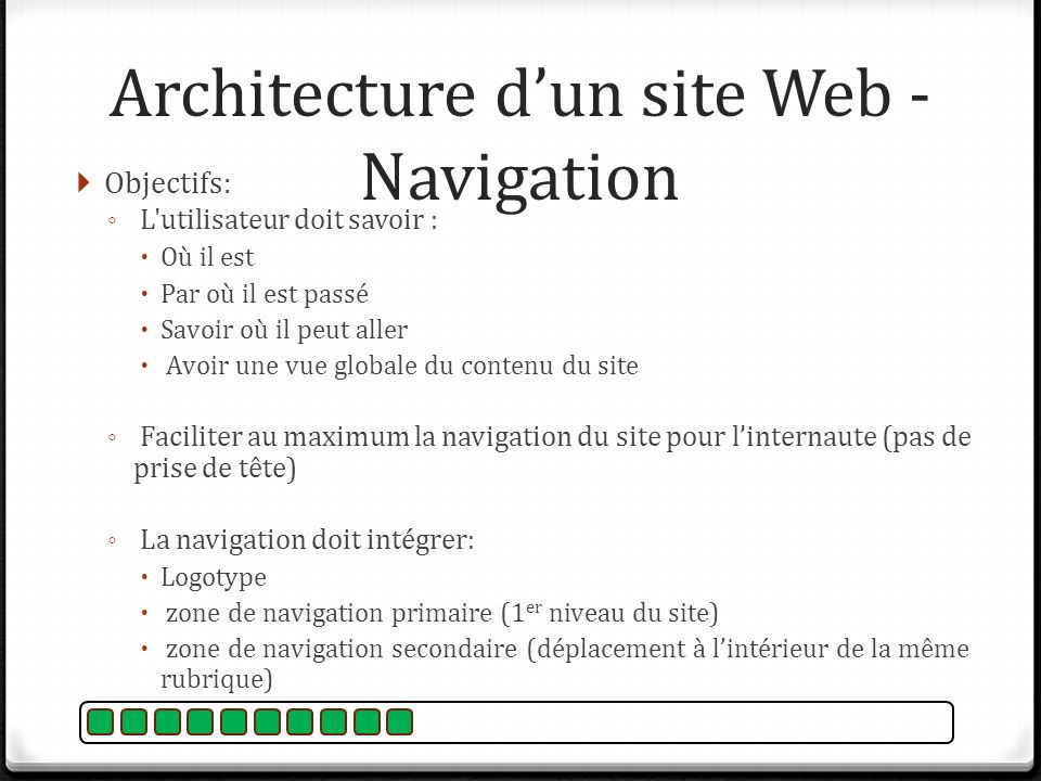 Objectifs: L'utilisateur doit savoir : Où il est Par où il est passé Savoir où il peut aller Avoir une vue globale du contenu du site Faciliter au max