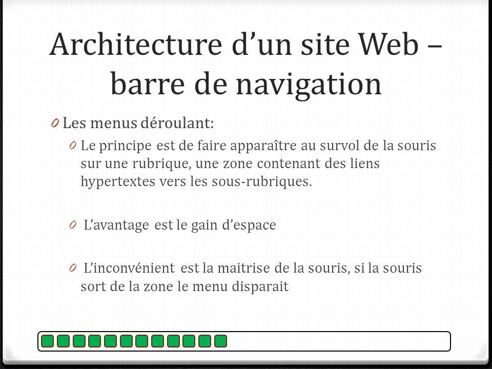 0 Les menus déroulant: 0 Le principe est de faire apparaître au survol de la souris sur une rubrique, une zone contenant des liens hypertextes vers le