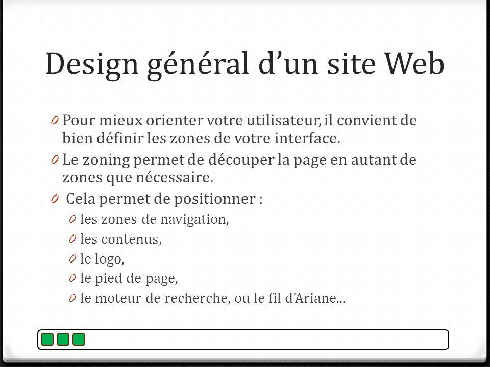0 Pour mieux orienter votre utilisateur, il convient de bien définir les zones de votre interface. 0 Le zoning permet de découper la page en autant de