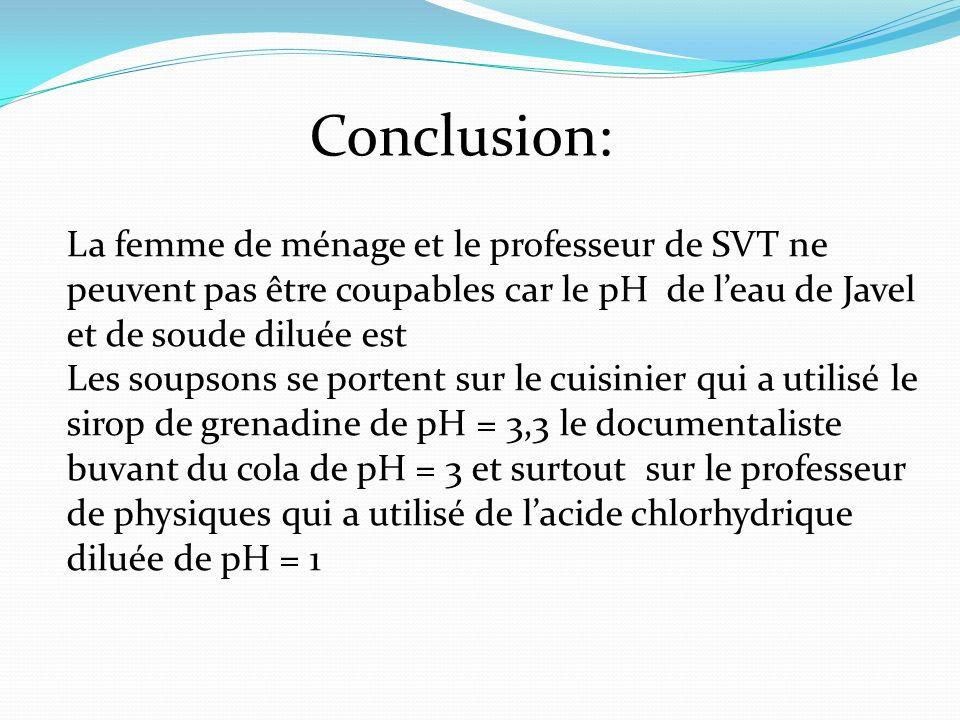 Conclusion: La femme de ménage et le professeur de SVT ne peuvent pas être coupables car le pH de leau de Javel et de soude diluée est Les soupsons se portent sur le cuisinier qui a utilisé le sirop de grenadine de pH = 3,3 le documentaliste buvant du cola de pH = 3 et surtout sur le professeur de physiques qui a utilisé de lacide chlorhydrique diluée de pH = 1