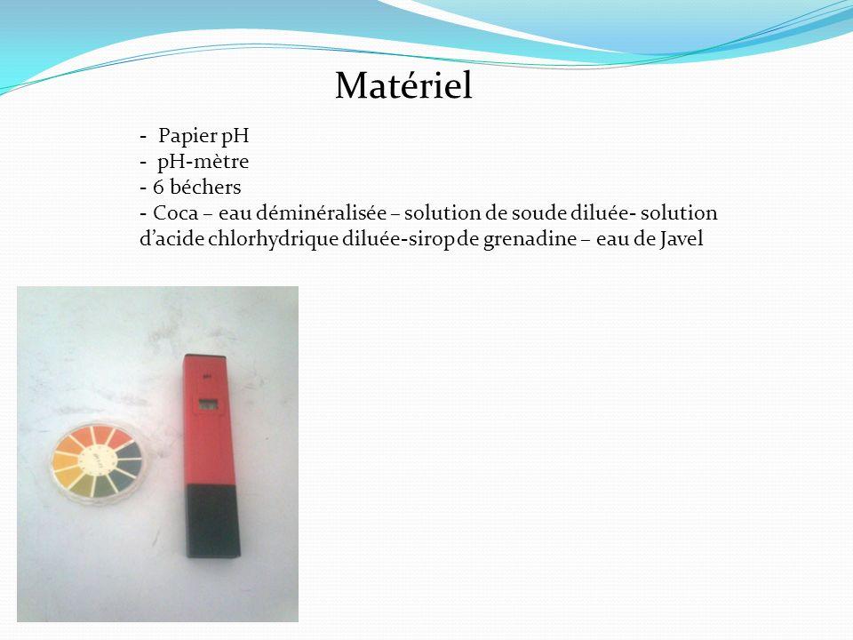 - Papier pH - pH-mètre - 6 béchers - Coca – eau déminéralisée – solution de soude diluée- solution dacide chlorhydrique diluée-sirop de grenadine – eau de Javel Matériel