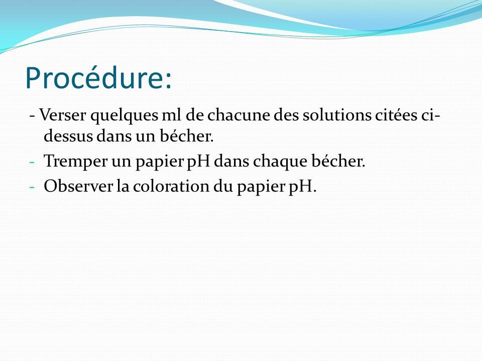 Procédure: - Verser quelques ml de chacune des solutions citées ci- dessus dans un bécher. - Tremper un papier pH dans chaque bécher. - Observer la co