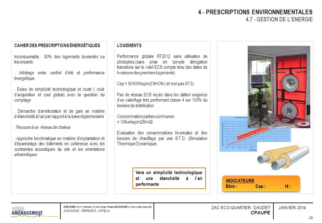 JANVIER 2014 ARCANE Architectes Urbanistes Yves SAUVAGE Urbaniste associé AXE SAONE - TERRE-ECO - ARTELIA ZAC ECO-QUARTIER DAUDET CPAUPE 29 4 - PRESCR