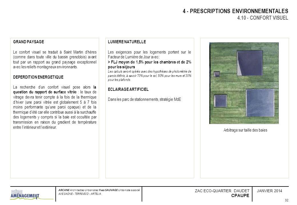 JANVIER 2014 ARCANE Architectes Urbanistes Yves SAUVAGE Urbaniste associé AXE SAONE - TERRE-ECO - ARTELIA ZAC ECO-QUARTIER DAUDET CPAUPE 32 4 - PRESCR