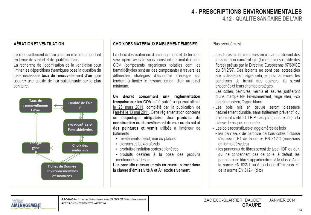 JANVIER 2014 ARCANE Architectes Urbanistes Yves SAUVAGE Urbaniste associé AXE SAONE - TERRE-ECO - ARTELIA ZAC ECO-QUARTIER DAUDET CPAUPE 34 4 - PRESCR