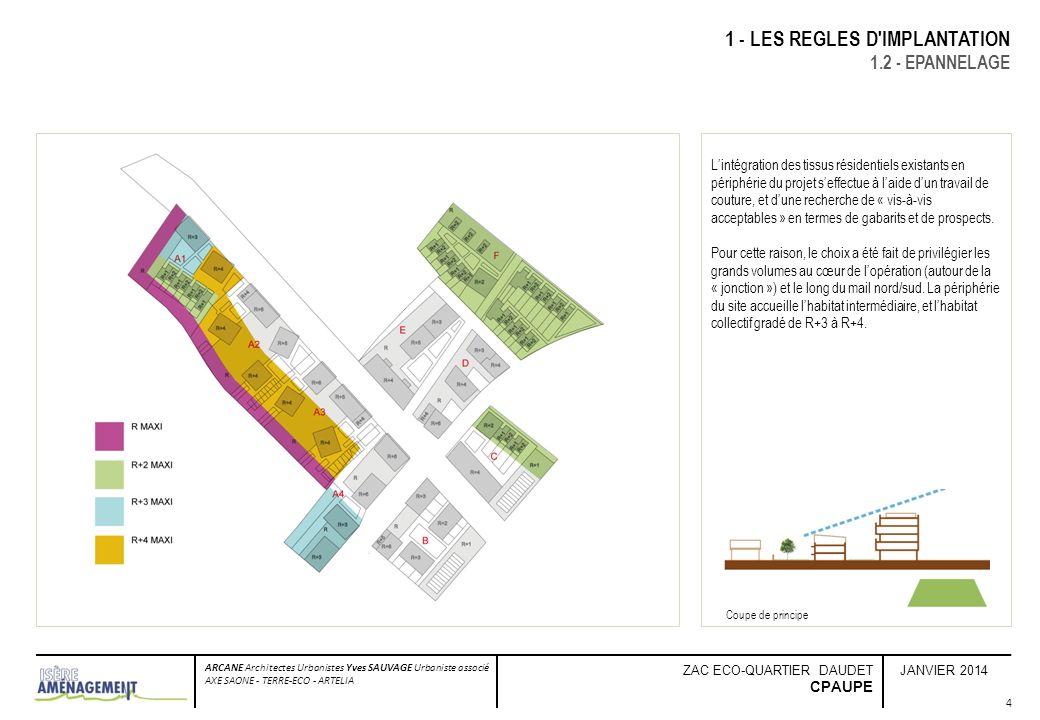 JANVIER 2014 ARCANE Architectes Urbanistes Yves SAUVAGE Urbaniste associé AXE SAONE - TERRE-ECO - ARTELIA ZAC ECO-QUARTIER DAUDET CPAUPE 5 1 - LES REGLES D IMPLANTATION 1.3 - TRAITEMENT DES LIMITES DE L OPERATION Les points de contact entre l opération Daudet et les parties privées sont traités de manière à assurer le maximum d indépendance et d intimisation des jardins existants.