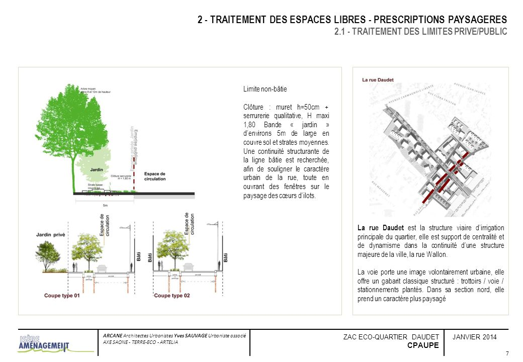 JANVIER 2014 ARCANE Architectes Urbanistes Yves SAUVAGE Urbaniste associé AXE SAONE - TERRE-ECO - ARTELIA ZAC ECO-QUARTIER DAUDET CPAUPE 8 2 - TRAITEMENT DES ESPACES LIBRES - PRESCRIPTIONS PAYSAGERES 2.1 - TRAITEMENT DES LIMITES PRIVE/PUBLIC Laxe est pensé comme une bande urbaine active.