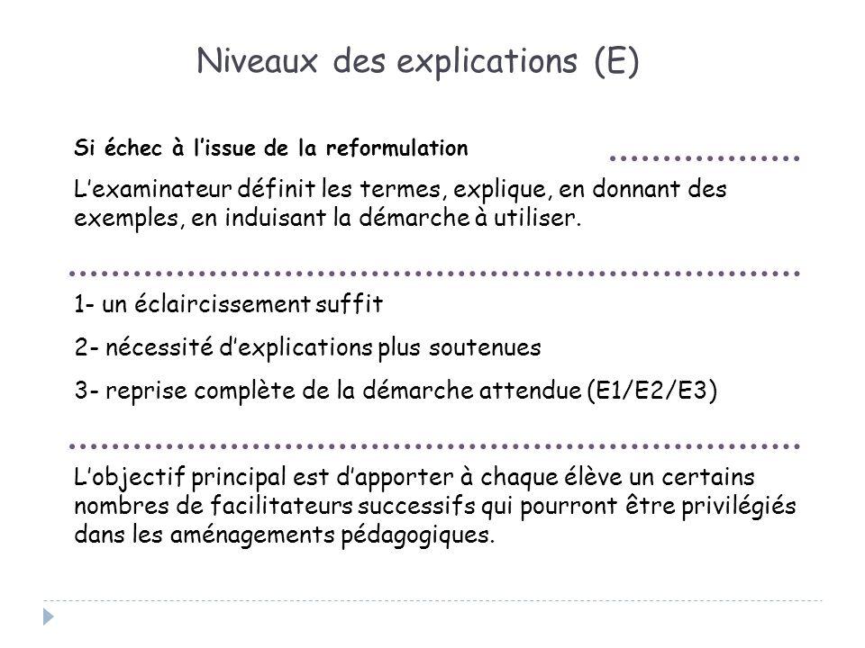Niveaux des explications (E) Si échec à lissue de la reformulation Lexaminateur définit les termes, explique, en donnant des exemples, en induisant la