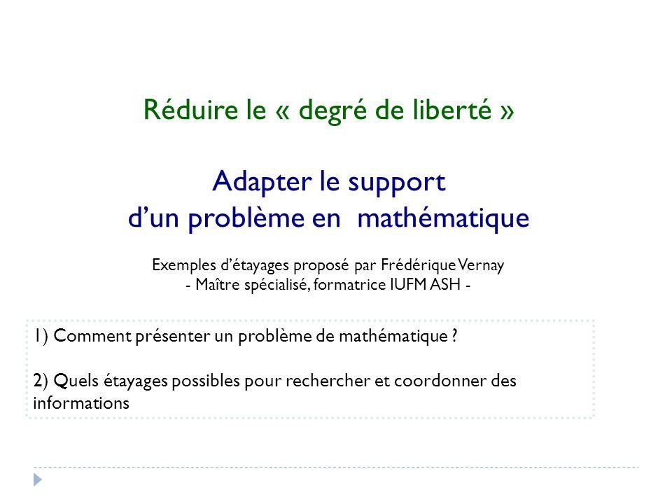Réduire le « degré de liberté » Adapter le support dun problème en mathématique Exemples détayages proposé par Frédérique Vernay - Maître spécialisé,