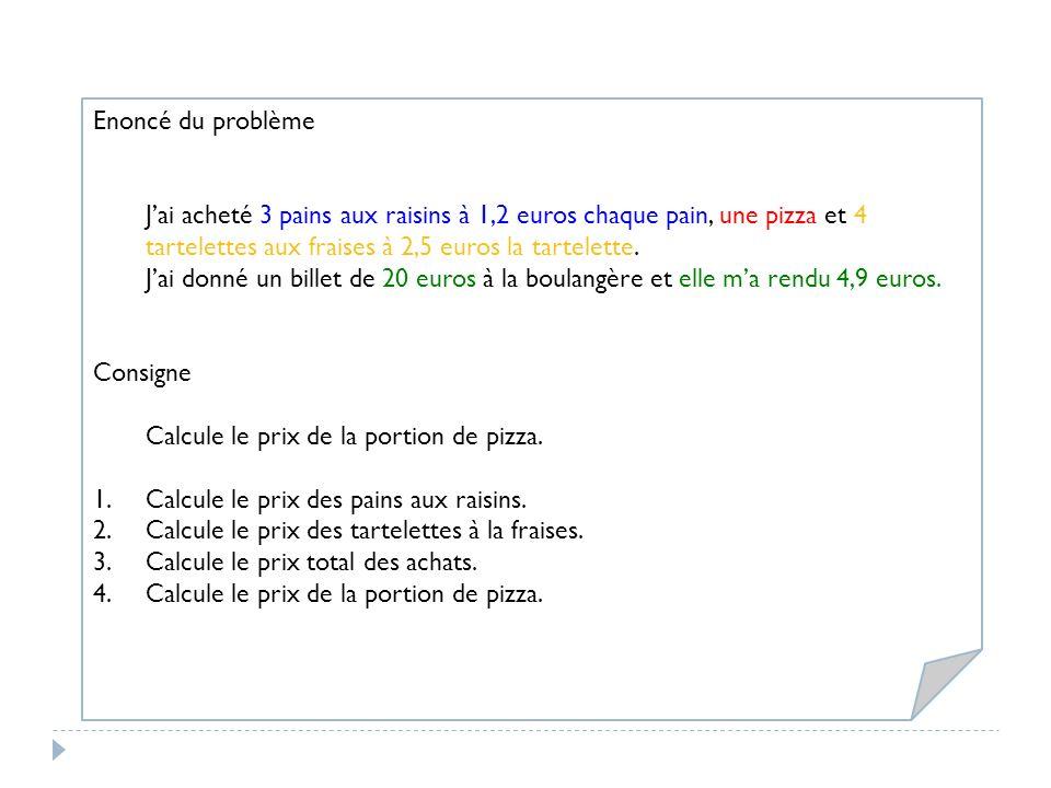 Enoncé du problème Jai acheté 3 pains aux raisins à 1,2 euros chaque pain, une pizza et 4 tartelettes aux fraises à 2,5 euros la tartelette. Jai donné