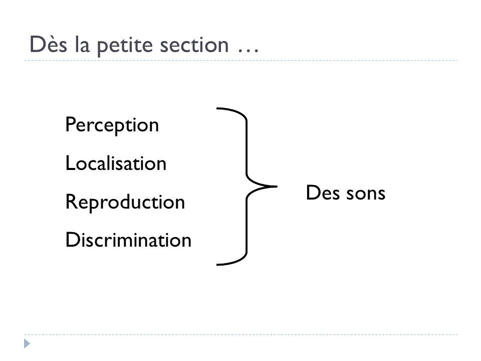 Dès la petite section … Perception Localisation Reproduction Discrimination Des sons