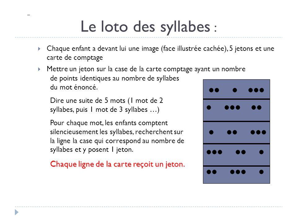 Le loto des syllabes : Chaque enfant a devant lui une image (face illustrée cachée), 5 jetons et une carte de comptage Mettre un jeton sur la case de