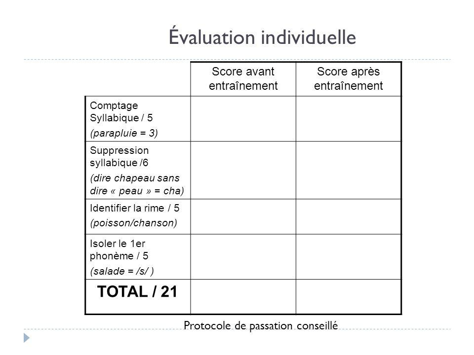 Évaluation individuelle Score avant entraînement Score après entraînement Comptage Syllabique / 5 (parapluie = 3) Suppression syllabique /6 (dire chap