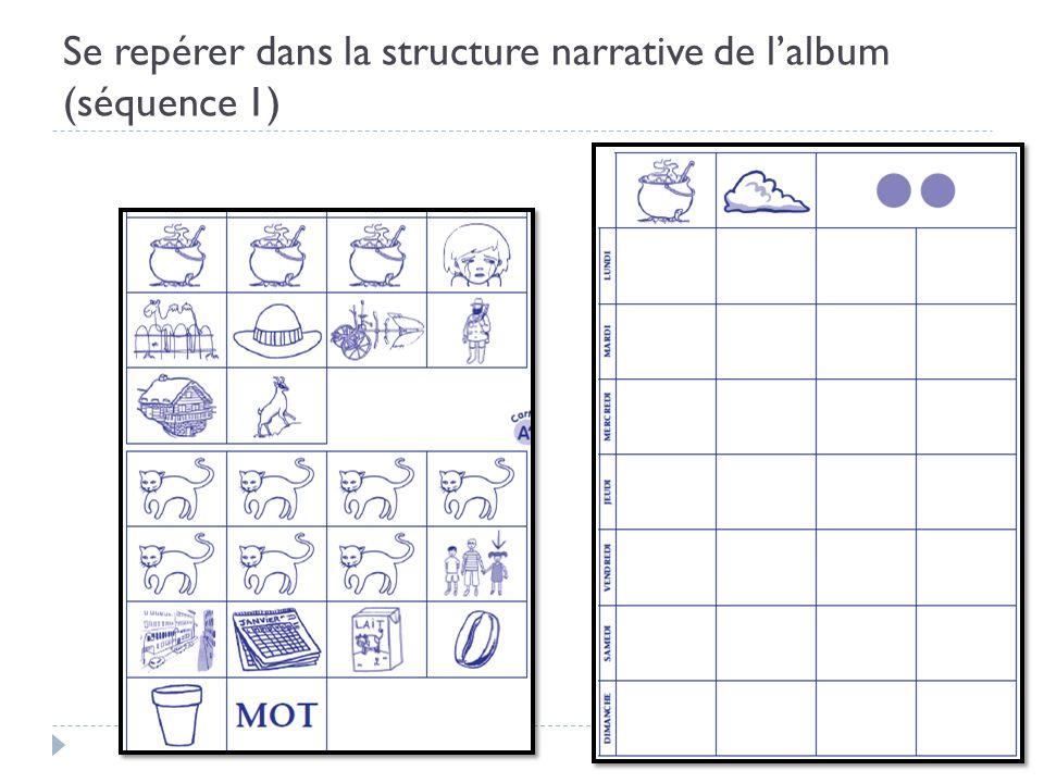 Se repérer dans la structure narrative de lalbum (séquence 1)