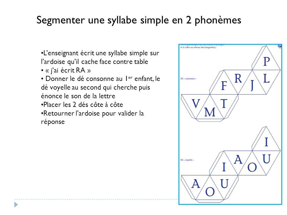 Segmenter une syllabe simple en 2 phonèmes Lenseignant écrit une syllabe simple sur lardoise quil cache face contre table « jai écrit RA » Donner le d