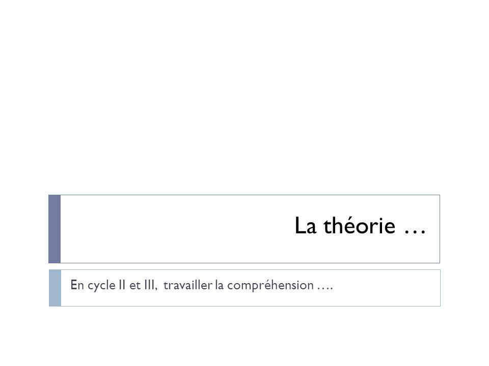La théorie … En cycle II et III, travailler la compréhension ….