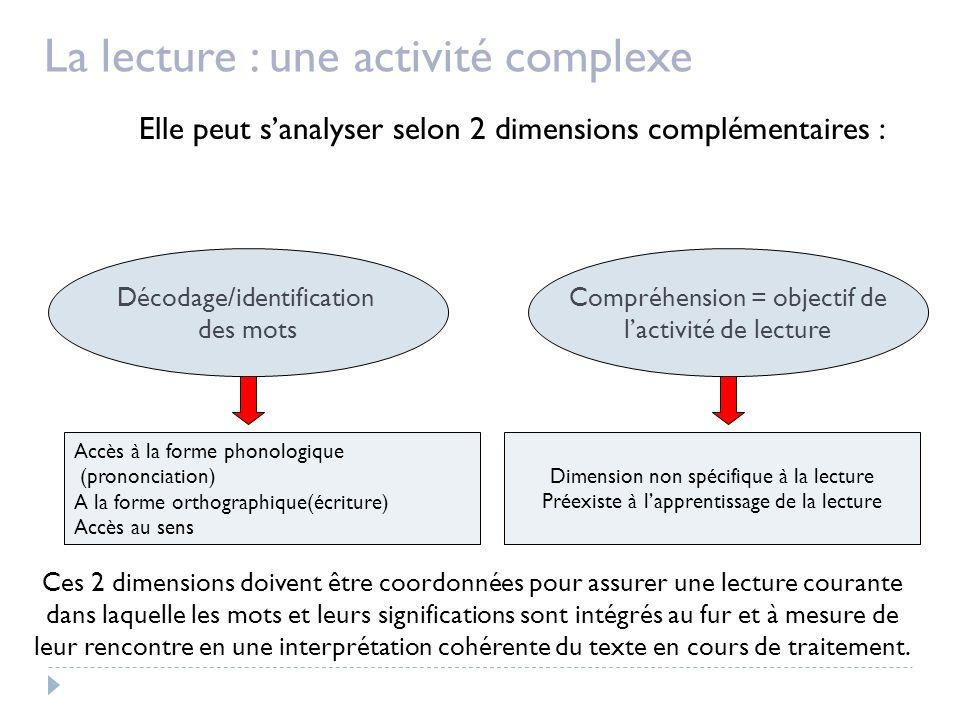 Elle peut sanalyser selon 2 dimensions complémentaires : La lecture : une activité complexe Décodage/identification des mots Compréhension = objectif