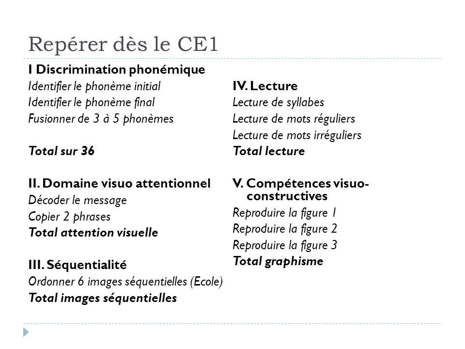 Repérer dès le CE1 I Discrimination phonémique Identifier le phonème initial Identifier le phonème final Fusionner de 3 à 5 phonèmes Total sur 36 II.