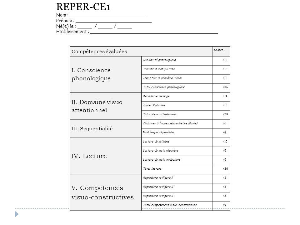 Compétences évaluées Scores I. Conscience phonologique Sensibilité phonologique/12 Trouver le mot qui rime/12 Identifier le phonème initial/12 Total c
