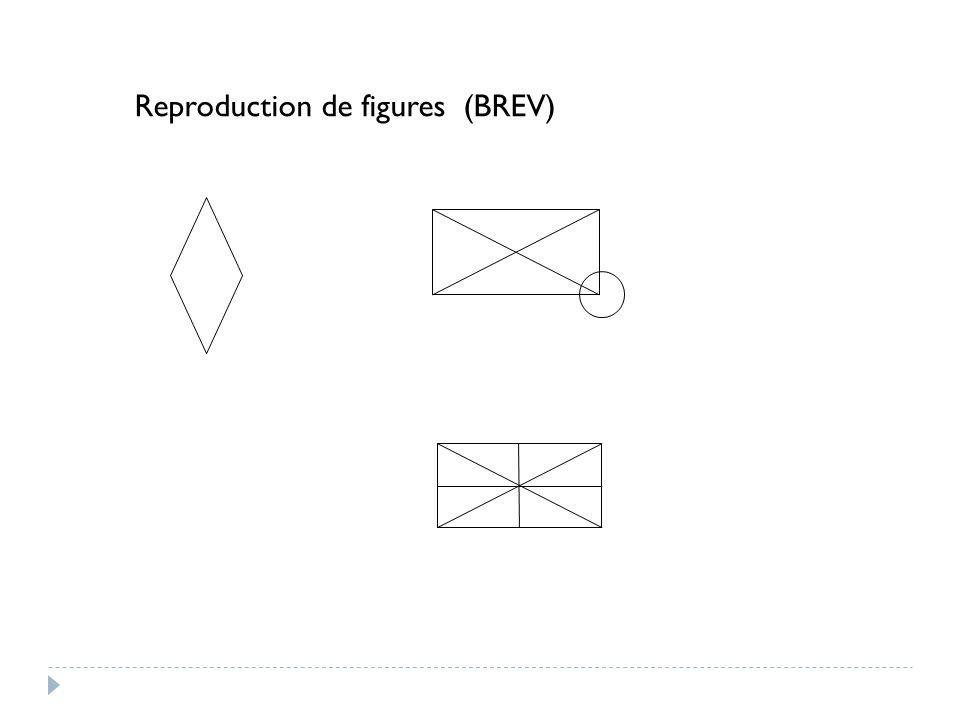 Reproduction de figures (BREV)