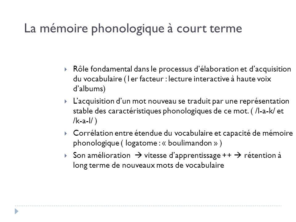 La mémoire phonologique à court terme Rôle fondamental dans le processus délaboration et dacquisition du vocabulaire (1er facteur : lecture interactiv