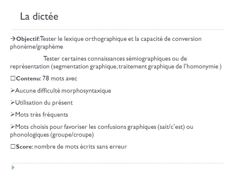 La dictée Objectif : Tester le lexique orthographique et la capacité de conversion phonème/graphème Tester certaines connaissances sémiographiques ou