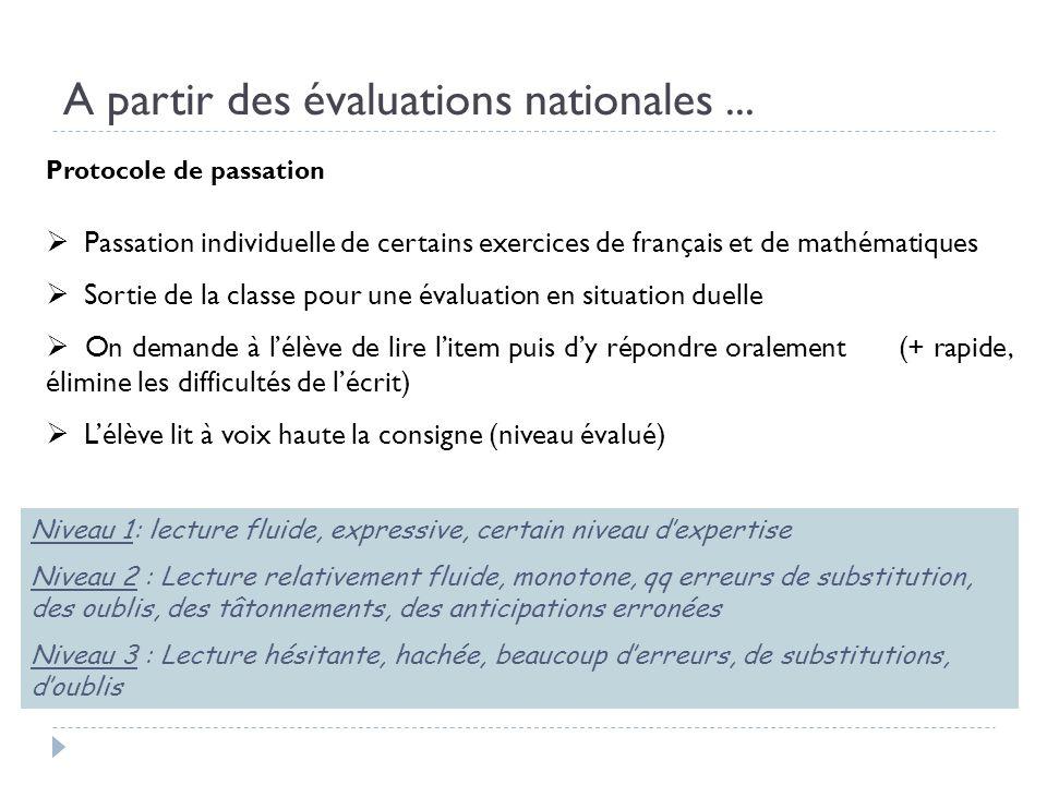 A partir des évaluations nationales... Protocole de passation Passation individuelle de certains exercices de français et de mathématiques Sortie de l