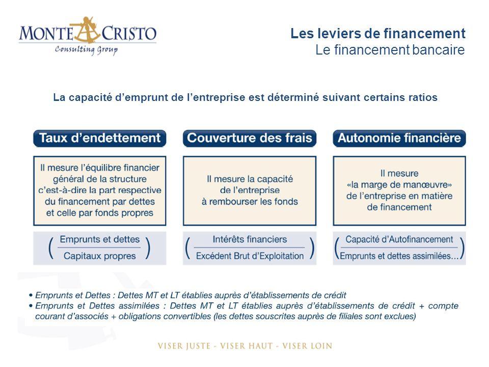 Les leviers de financement Le financement bancaire La capacité demprunt de lentreprise est déterminé suivant certains ratios