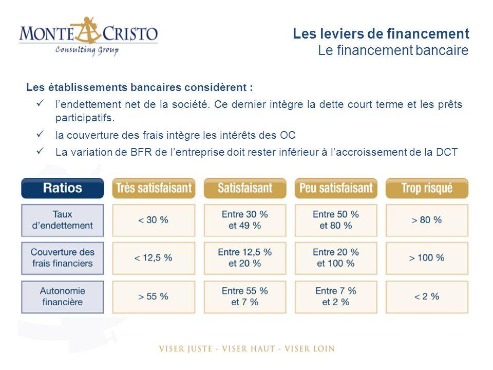 Les leviers de financement Le financement bancaire Les établissements bancaires considèrent : lendettement net de la société.